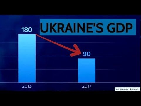 4 Years In, Ukraine's Economy is a Wreck - Some Jarring Numbers (Russian TV News)