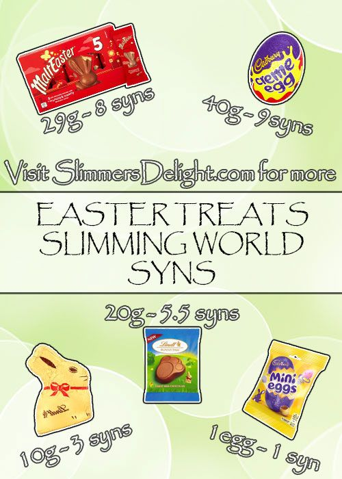 17 Best Ideas About Slimming World Syns List On Pinterest