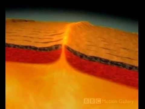 How Volcanoes Formed - YouTube