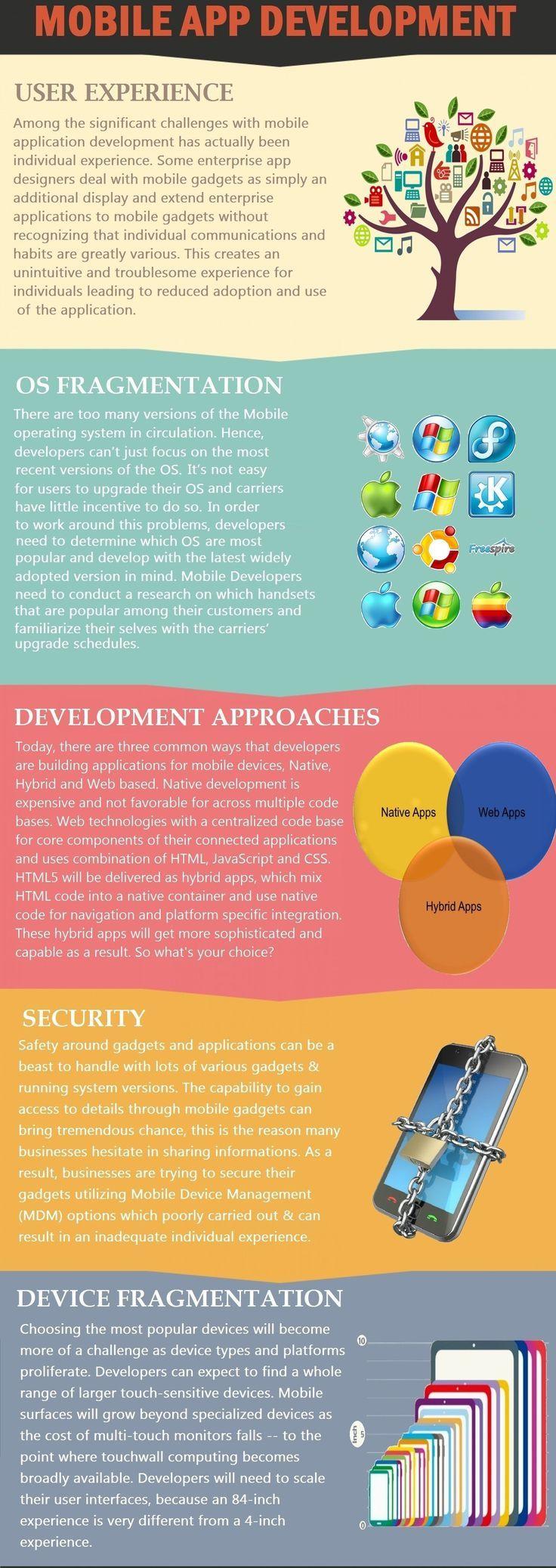 #Mobile_application_development http://immortal-technologies.com/web-applications-development.html #APPLICATIONDEVELOPMENT #APPLICATION