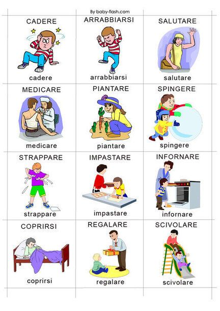Learning Italian - Verbs