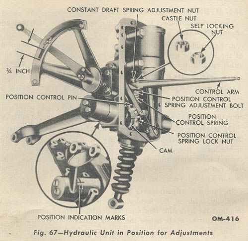 Tractor Repair Arm Level : Best images about ford n on pinterest john deere