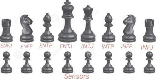 """INTJ humor, albeit cliché:     """"ENTJ is King because it thinks it's important but INTJ is actually the most powerful."""""""