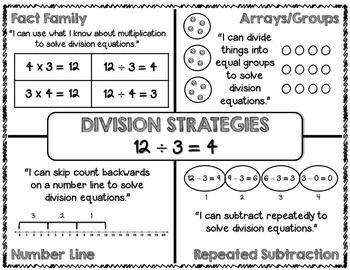 Division strategies anchor chart and printables!
