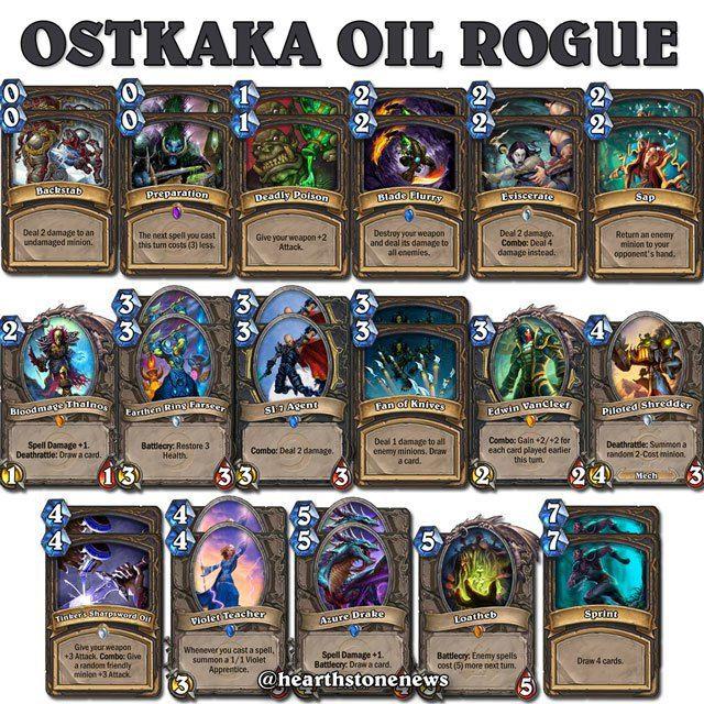 ostkaka oil rogue deck