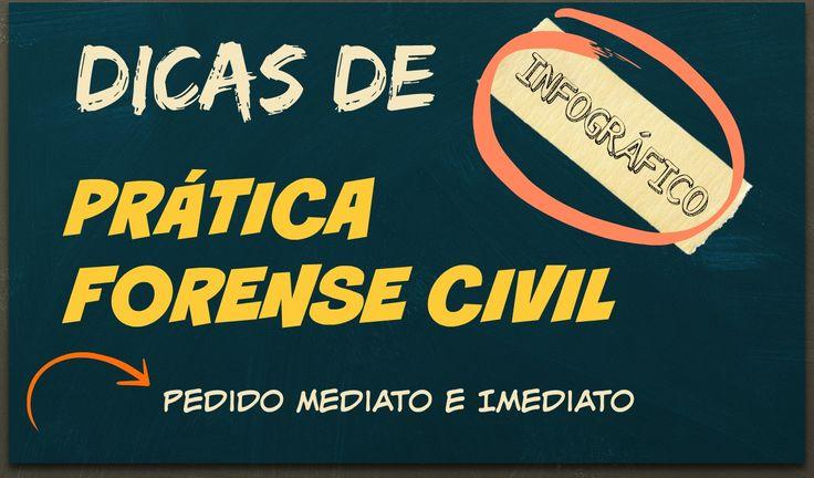 Modelo de petição inicial de Ação de Protesto Judicial de acordo com o Novo Código de Processo Civil de 2015, Prática forense civil, CPC/2015,