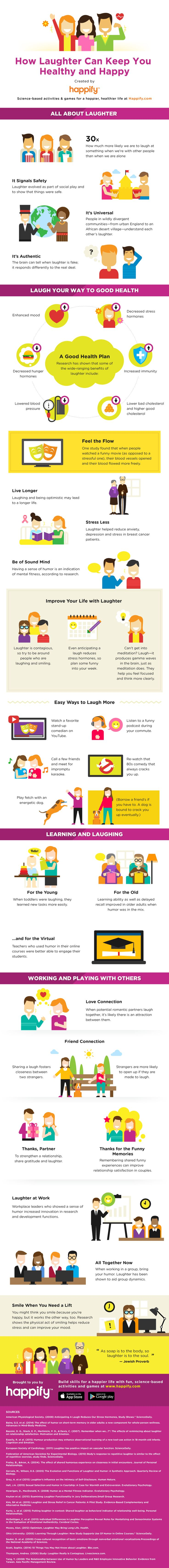 It's true—you can laugh your way to better health, more friends, and a happier relationship.