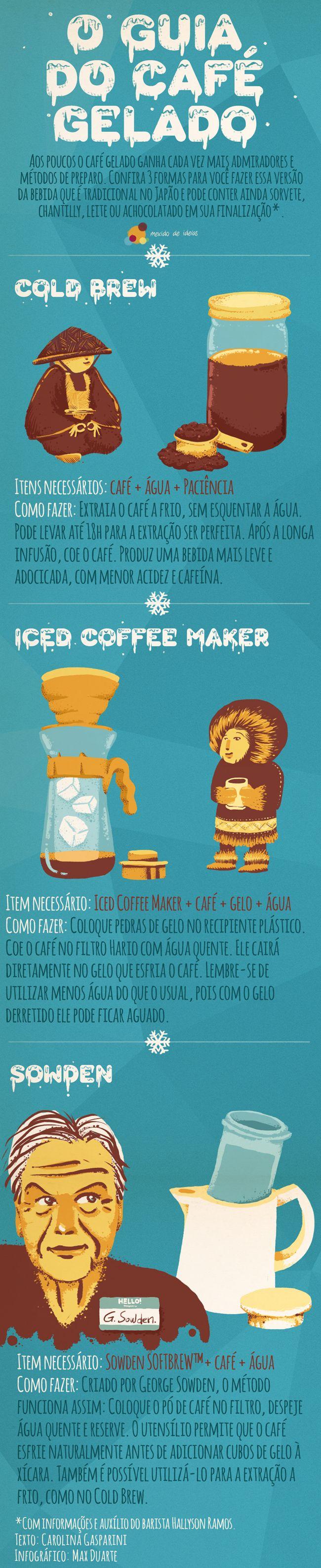 INFOGRÁFICO – O GUIA DO CAFÉ GELADO