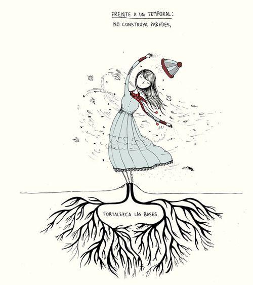 ¿Tienes una Mentalidad Resiliente?Crista María Castañeda V.28/2/2015 - B4-2015