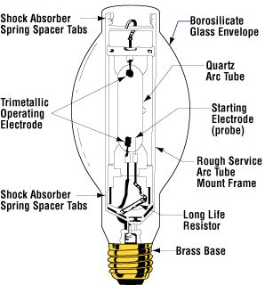 mercury vapor lamps emit light when a short arc passes