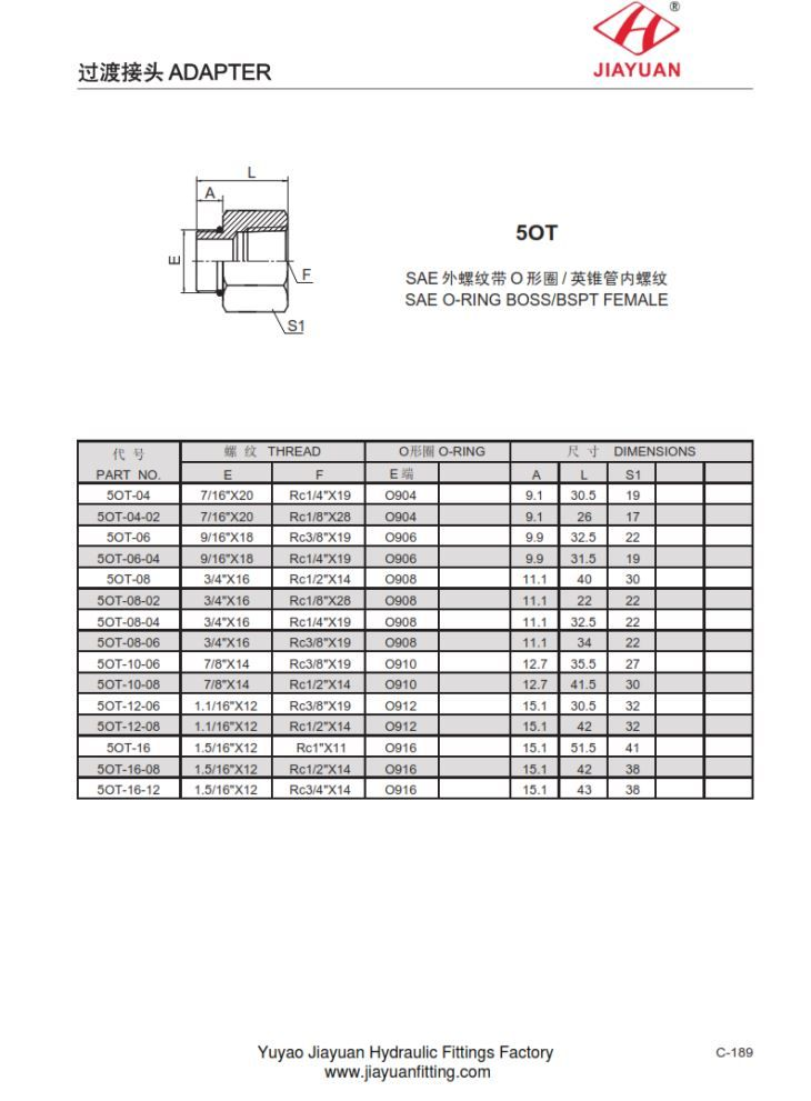 Pin On Hydraulic Pipe Fittings Bspt Adaptor