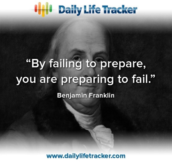 by failing to prepare you are preparing to fail essay You know you have a good plan when it includes the key business decisions that  you  the best preparation for good work tomorrow is to do good work today.