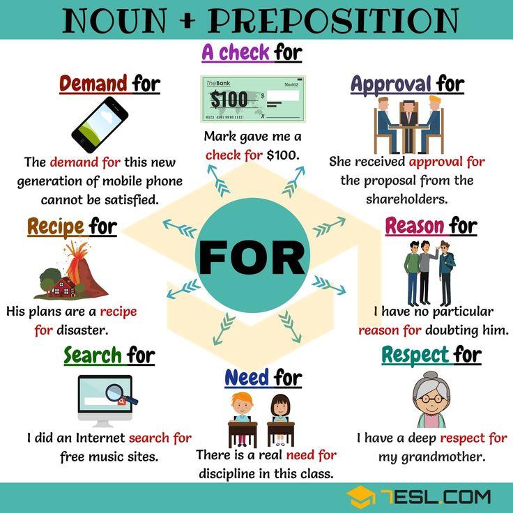 Noun Preposition Combinations - the Preposition FOR