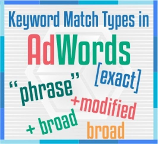 Struggling to get Return of Investment on your Adwords Campaign? Better use of keywords match types can work wonders! For detailed explanation, Visit @ http://blog.webifly.com/understanding-different-types-of-adwords-keywords-match-types/