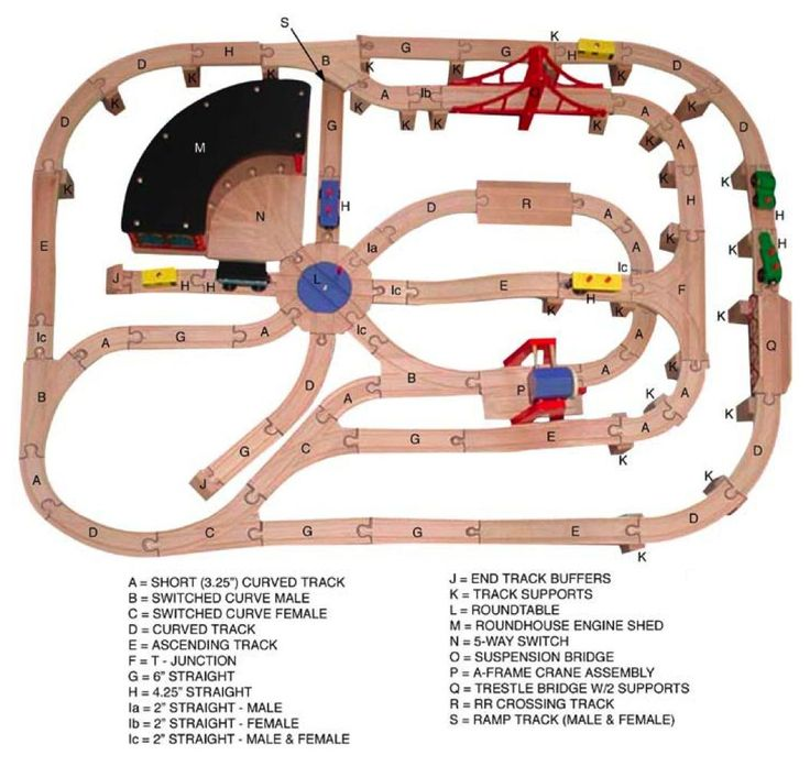 Great layout for wooden train tracks.