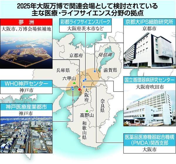2025年大阪万博、関西一円で開催へ 「健康・長寿」テーマ iPS細胞研究所などライフサイエンス分野拠点と連携 - 産経WEST
