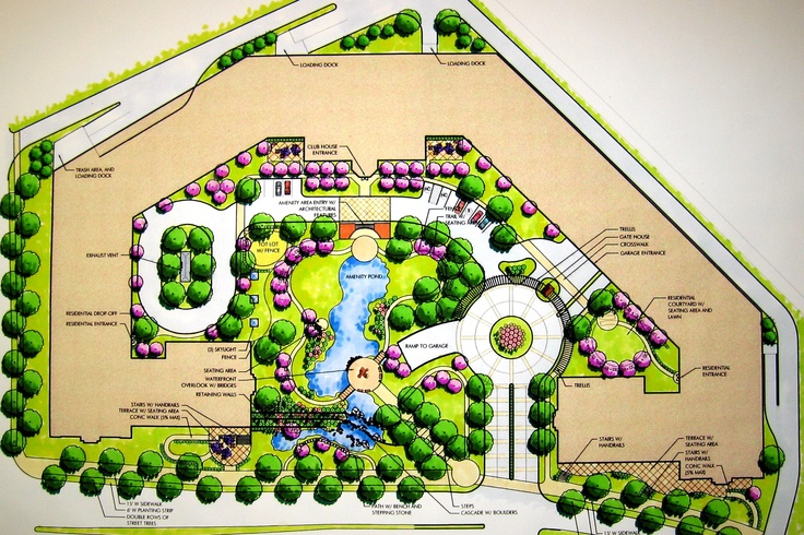 17 best images about garden layouts on pinterest gardens for Laying out a garden plan