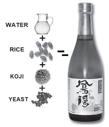 A Beginner S Guide To Sake In Japan Sake 101: 17 Best Images About Sake On Pinterest