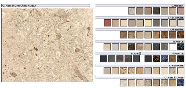 Cast Color Choices : Best cast stone fireplace images on pinterest mantles
