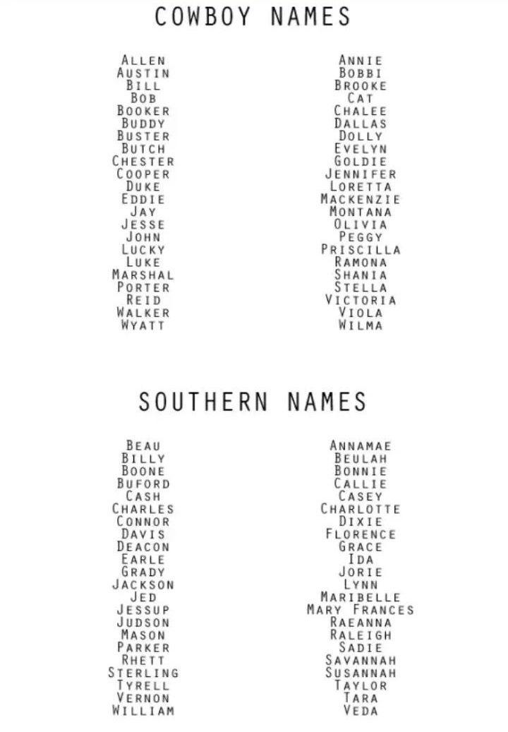 western namen