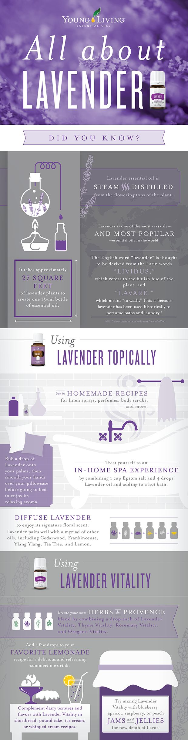 <3 all the uses for Lavender essential oils!  See all of our recipes using Lavender by clicking the pin from RecipeswithEssentialOils.com
