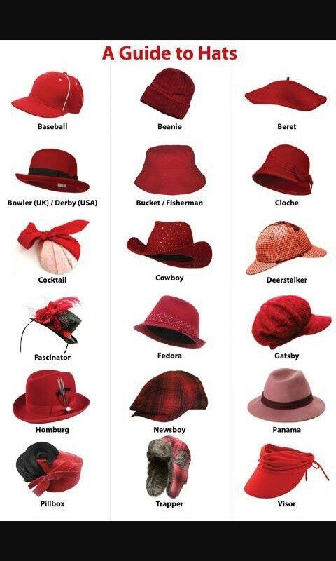 Chapéus e seus tipos!!