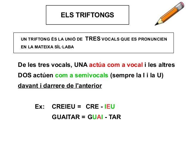 UN TRIFTONG ÉS LA UNIÓ DE TRES VOCALS QUE ES PRONUNCIEN EN LA MATEIXA SÍL·LABA LA SÍL·LABAELS TRIFTONGS De les tres vocals...