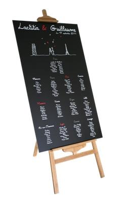 Exemple pour menu