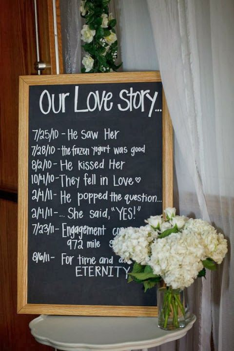 Uma forma de relembrar a história dos noivos e contá-la para os convidados é usar um quadro negro listando momentos marcantes da relação.