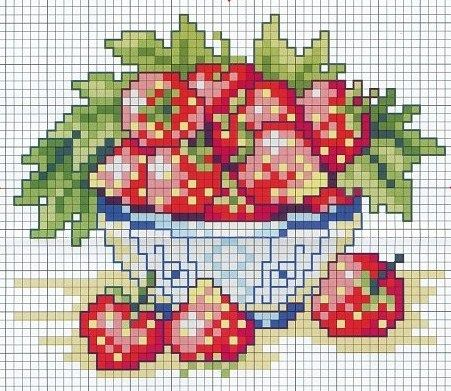 blue bowl red strawberries cross stitch chart