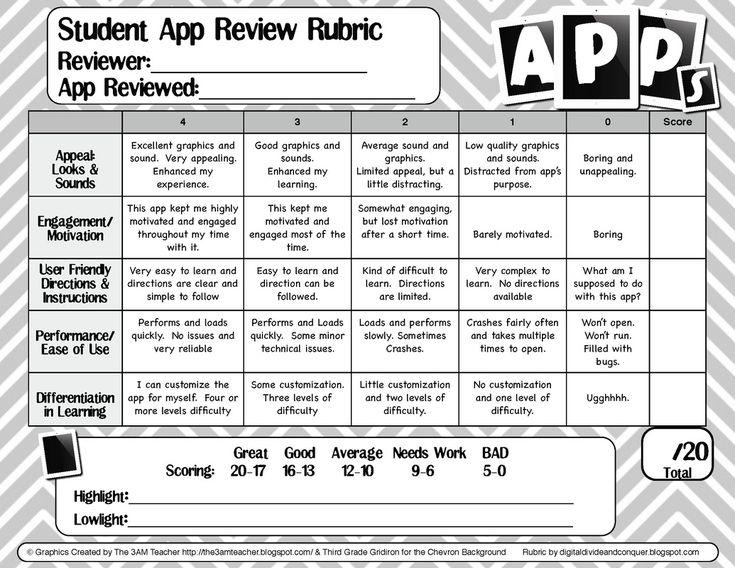 Rolling River Computer Resource (jlhrymak) on Pinterest