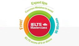 Free IELTS Practice Tests | IELTS Official Test Center
