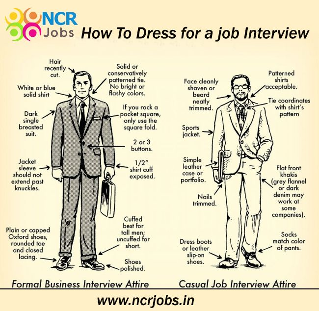 How To Dress For A #Job #Interview!!!   www.ncrjobs.in
