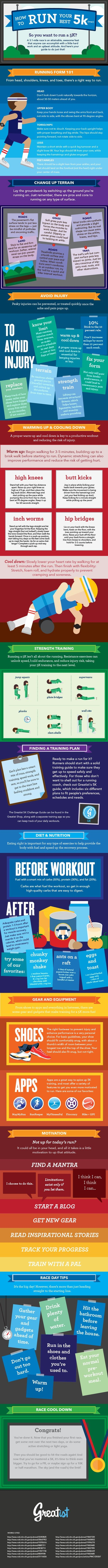 http://greatist.com/fitness/how-run-your-best-5k-ever-infographic