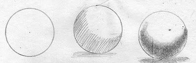 Ponto Difusor by Betto Coutinho: Desenho a lápis - Noções Básicas de Luz, Sombra e Dicas sobre Sombreamento. parte II