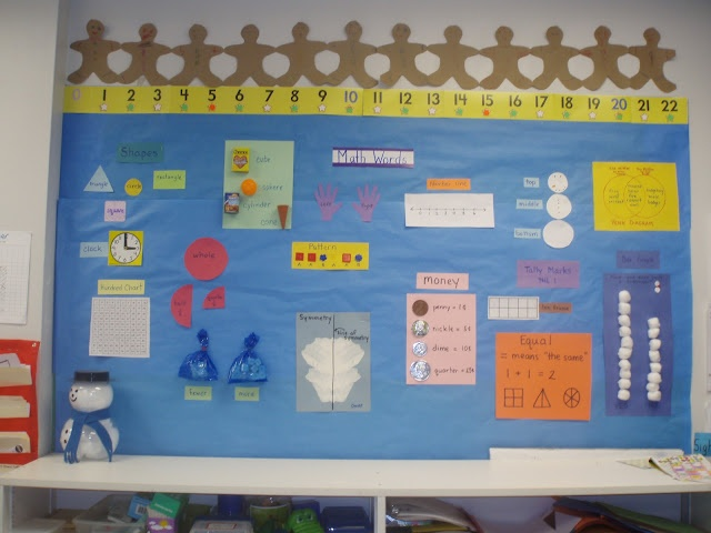 Mrs. Goff's Pre-K Tales: Kindergarten Math Words Bulletin Board