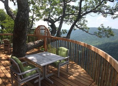 Spectacular Fall Foliage View Of The Blue Ridge Mountains From Golden Eagle Treehouse At