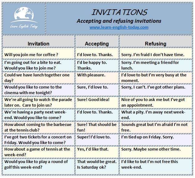 esl writing invitations In these website activities you will find free writing practice for most email english  units you can print out the  invitations and directions write three emails: the.