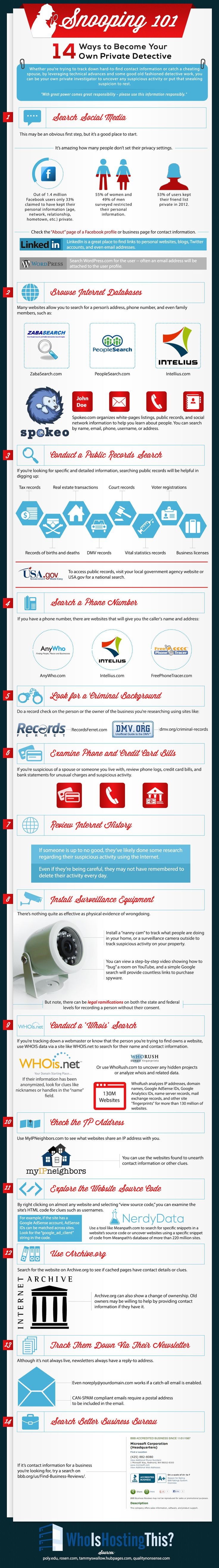 Snooping 101: How To Become Your Own Private Detective - infographic #ecommerce / www.ecommerce.org.il
