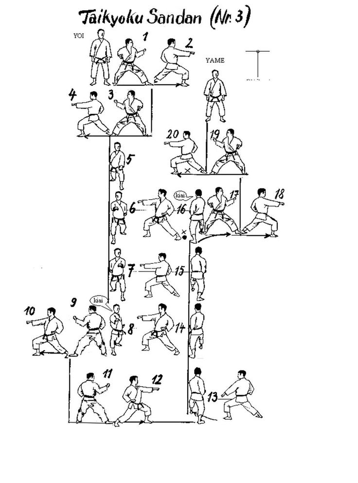106 best images about wing chun on pinterest