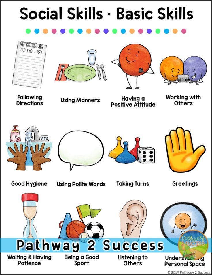 12 Basic Social Skills Kids Need | Social skills for kids ...