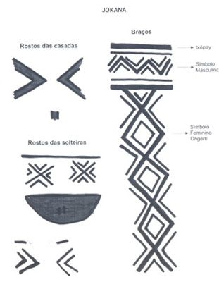 Conhecendo Pataxó: Pintura Corporal Pataxós                                                                                                                                                                                 Mais