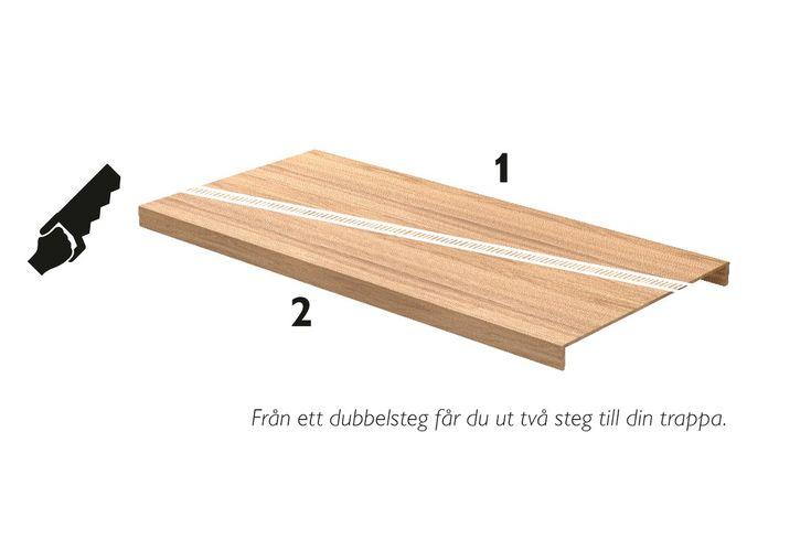 Lundbergs trapprenovering Dubbelsteg Från ett dubbelsteg får du ut två steg till din trappa.
