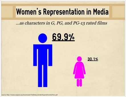 It's really not a surprise why a lot of men don't see representation as important: they are fucking drowning in it.