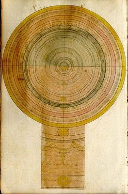 From Robert Boyle's Curious Mathematical Forms, 1670