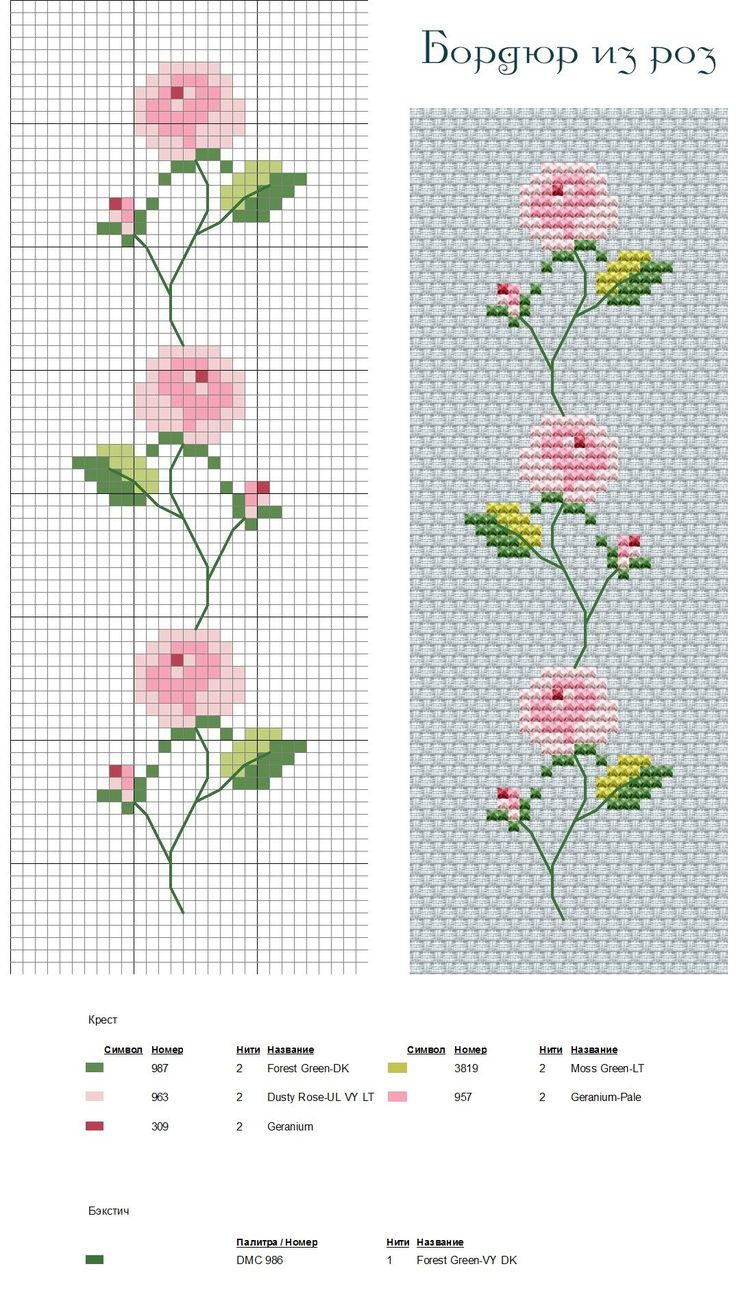 Cross Stitch Chart «Бордюр из роз»