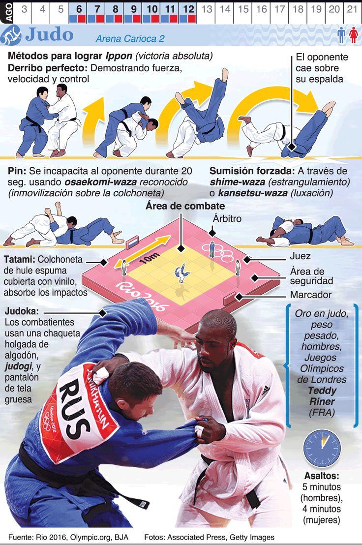 Infografía: Judo en los Juegos de Río 2016                                                                                                                                                                                 Más