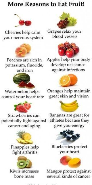 Eat Fruit!!
