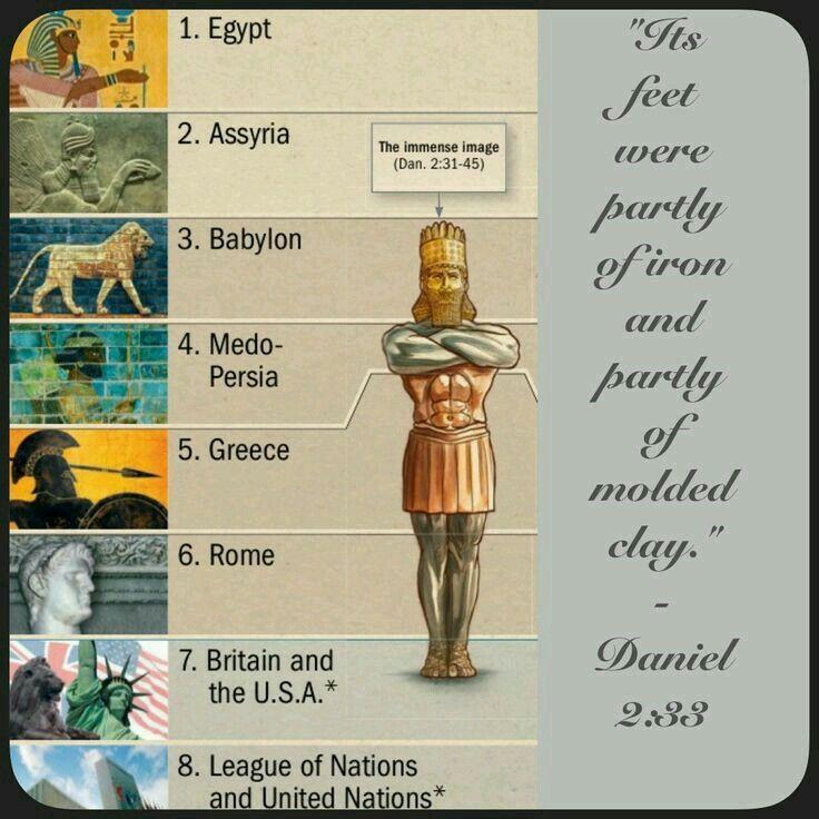 Book of daniel prophecy jw bible bible teachings