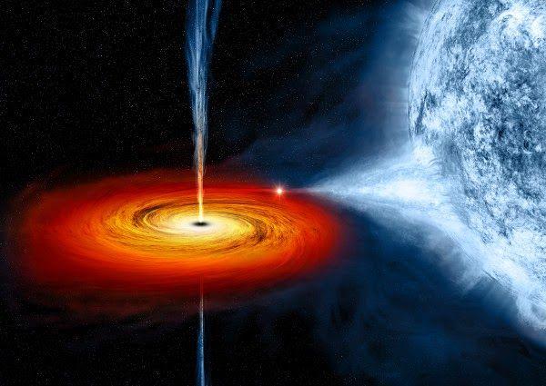 Lubang Hitam Supermasif, lubang hitam donat, Cygnus X-1